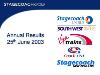 Annual Results 25 th June 2003