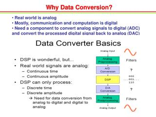 Why Data Conversion?