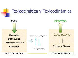 Toxicocinética y Toxicodinámica
