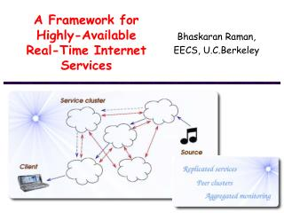 A Framework for Highly-Available Real-Time Internet Services