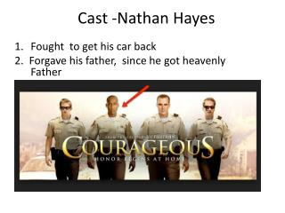 Cast -Nathan Hayes