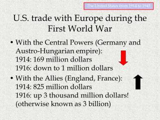 U.S. trade with Europe during the First World War