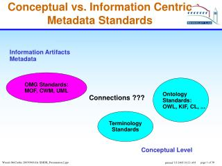 Conceptual vs. Information Centric Metadata Standards