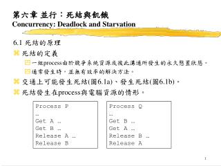 第六章 並行:死結與飢餓 Concurrency: Deadlock and Starvation
