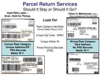 Parcel Return Services Should It Stay or Should It Go?