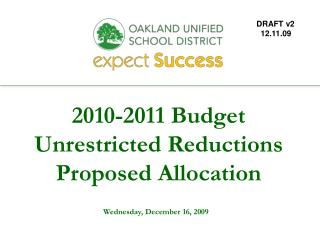 2010-2011 Budget Unrestricted Reductions Proposed Allocation