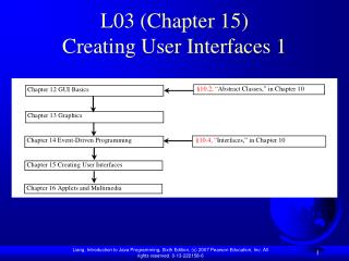 L03 (Chapter 15) Creating User Interfaces 1