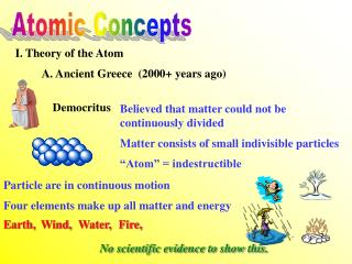 Atomic Concepts