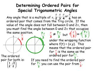 Determining Ordered Pairs for Special Trigonometric Angles