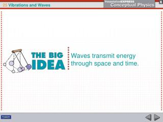 Waves transmit energy through space and time.