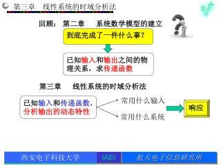 回顾: 第二 章 系统数学模型的建立