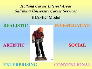 Holland Career Interest  Areas Salisbury University Career Services RIASEC  Model