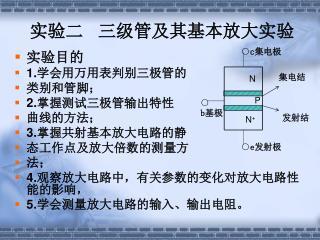 实验二 三级管及其基本放大实验