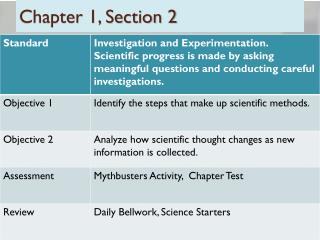 Chapter 1, Section 2