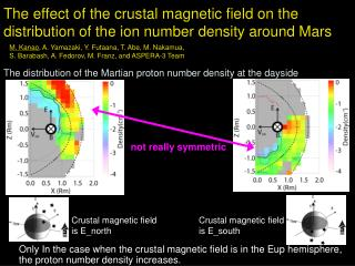 The effect of the crustal magnetic field on the distribution of the ion number density around Mars