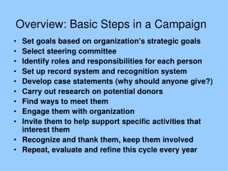 Overview: Basic Steps in a Campaign