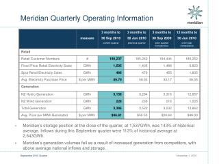Meridian Quarterly Operating Information