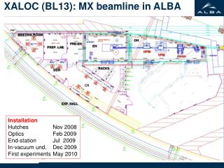 XALOC (BL13): MX beamline in ALBA