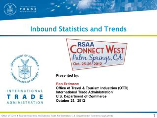 Inbound Statistics and Trends