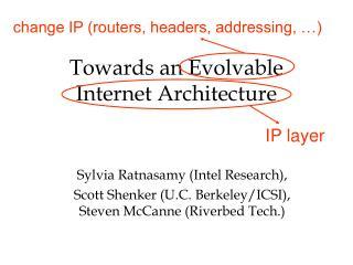 Towards an Evolvable Internet Architecture
