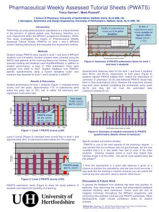 Pharmaceutical Weekly Assessed Tutorial Sheets (PWATS) Tracy Garnier 1 , Mark Russell 2