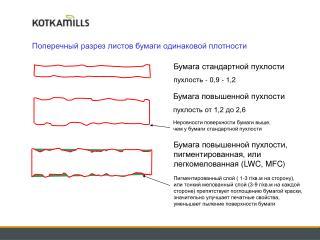 Бумага стандартной пухлости пухлость - 0,9 - 1,2