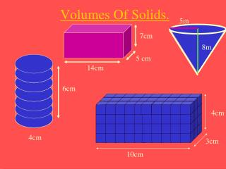 Volumes Of Solids.