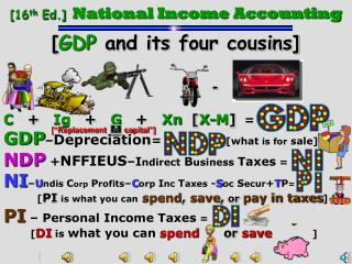 [16 th  Ed.] National Income Accounting