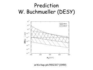Prediction W. Buchmueller (DESY)