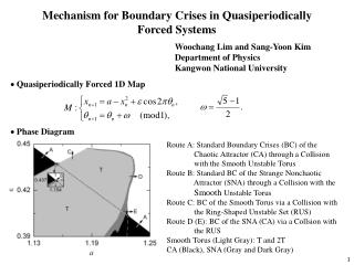 Mechanism for Boundary Crises in Quasiperiodically  Forced Systems