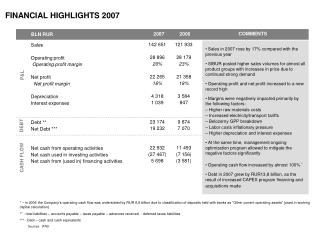FINANCIAL HIGHLIGHTS 2007