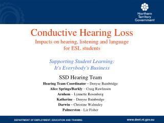 Conductive Hearing Loss Impacts on hearing, listening and language for ESL students Supporting Student Learning:  It's E