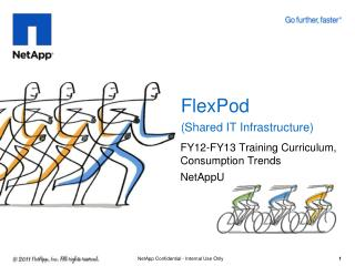 FlexPod (Shared IT Infrastructure)