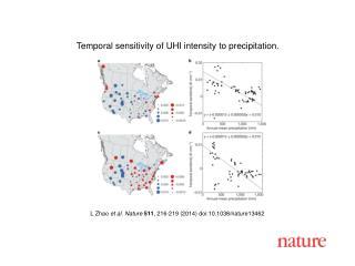 L Zhao et al. Nature 511 , 216-219 (2014) doi:10.1038/nature13462