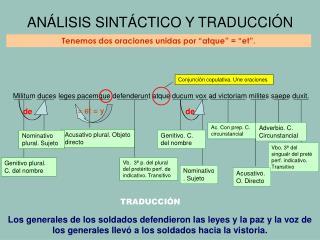 ANÁLISIS SINTÁCTICO Y TRADUCCIÓN