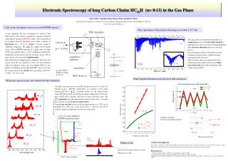 Electronic Spectroscopy of long Carbon Chains HC 2n H  (n= 8-13) in the Gas Phase