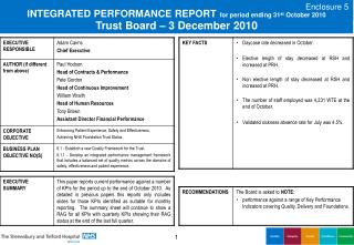 INTEGRATED PERFORMANCE REPORT for period ending 31 st October 2010 Trust Board – 3 December 2010