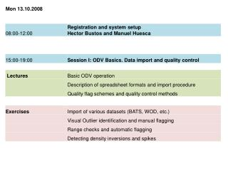 Material on CD-ROM: Software:  ODV3.4.2 including all optional packages ;