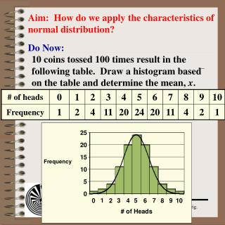 Aim: How do we apply the characteristics of normal distribution?