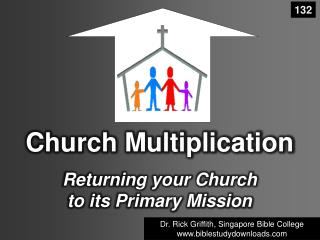 Church Multiplication
