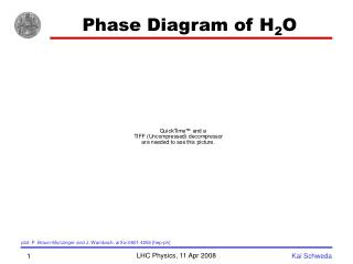 Phase Diagram of H 2 O
