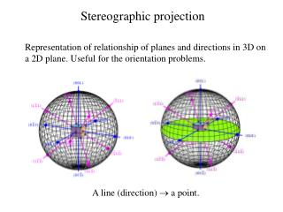 S tereographic projection
