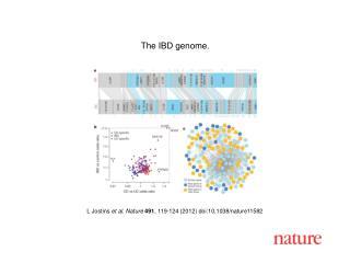 L Jostins et al. Nature 491 , 119-124 (2012) doi:10.1038/nature11582