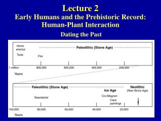 Lecture 2 Early Humans and the Prehistoric Record: Human-Plant Interaction