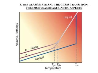 3.  THE GLASS STATE AND THE GLASS TRANSITION : THERMODYNAMIC and KINETIC ASPECTS
