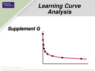 Learning Curve Analysis