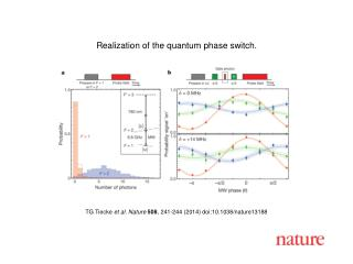 TG Tiecke et al.  Nature  508 ,  241 - 244  (201 4 ) doi:10.1038/nature 13188