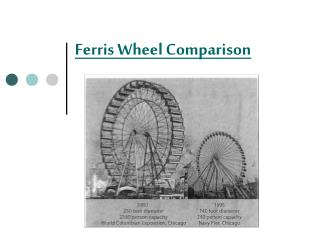 Ferris Wheel Comparison