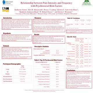 Relationship between Pain Intensity and Frequency with Psychosocial Risk Factors