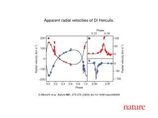 S Albrecht  et al. Nature 461 ,  373 - 376  (2009) doi:10.1038/nature08 408